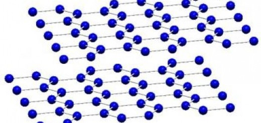 bilayer_graphene