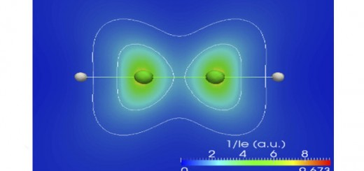 Spin States in Molecules from a Quantum Information Perspective