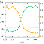 A Single-photon Fock State Filter in the Solid State