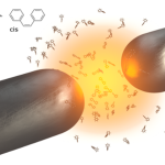 Example of a nanophotonic system where organic molecules are strongly coupled to a plasmon mode (confined light mode) in the gap between two metallic nanoparticles, thus suppressing the photochemical reaction sketched in the inset.