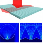 Intermittent Chaos for Ergodic Light Trapping in a Photonic Fiber Plate