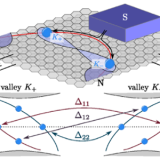 Transport Through Topological Confined States of Matter