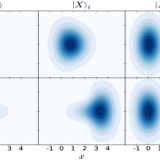Modelling Organic Condensates From Weak To Strong Coupling