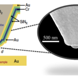 A gold-coated scanning thermal microscopy probe is brought into close proximity of a heated gold substrate.