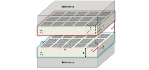 Silicon metasurfaces made of 2D periodic arrays of square holes.