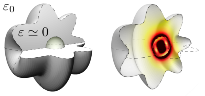 Geometry-invariant Phenomena in Near-zero-index Media