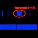 Large Deviations and Quantum Non-equilibrium