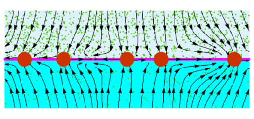 Active Colloid at a Fluid Interface