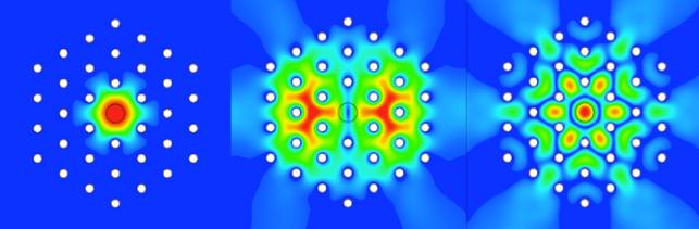 Figura 1: Campos electromagnéticos en cristal fotónico.