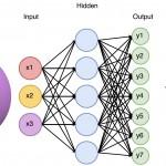 Estructura atómica de la superficie Sn/Si(111)
