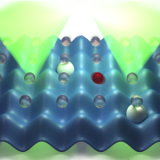 Analog Quantum Chemistry Simulation with Ultra-cold Atoms