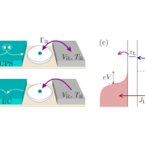 Cooling By Cooper Pair Splitting