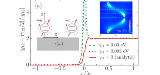 Quasichiral Interactions between Quantum Emitters at the Nanoscale