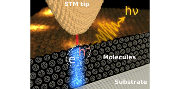 Photon Statistics Measured with Scanning Tunneling Microscopy Luminescence on Single Molecules