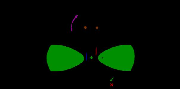 Non-equilibrium Autonomous Maxwell (or not) Demons