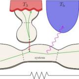 FPI-Quantum-Themodynamics